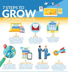 #Infographic on 7 Steps To Grow Your #Business #Online