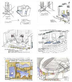 Bosquejos manuales en la época del CAD