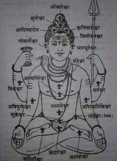 Shiva Shambo, Shiva Parvati Images, Rudra Shiva, Shiva Linga, Shiva Art, Hindu Art, Aghori Shiva, Shiva Photos, Lord Shiva Painting