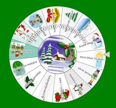 παιχνιδοκαμώματα στου νηπ/γειου τα δρώμενα: χριστουγεννιάτικος τροχός κίνησης. ...