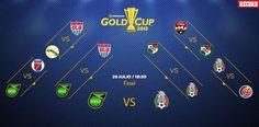 Jamaica y México se enfrentarán en la Final de la Copa Oro 2015