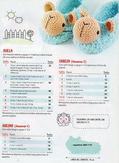 80 Patrones para hacer zapatitos, botines y zapatillas de bebés en crochet (free patterns crochet sandals babies) Crochet Baby Sandals, Crochet Baby Boots, Booties Crochet, Crochet Shoes, Crochet Slippers, Crochet Crafts, Crochet Yarn, Crochet Projects, Free Crochet