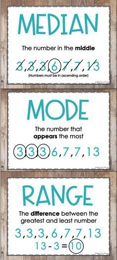 These free mean median mode and range posters are a great visual for any grade math classroom The vocabulary posters include definitions and examples for determining. Mode Poster, Poster S, Math Resources, Math Activities, Classroom Resources, Math Anchor Charts, Math Classroom, Math Math, Grade 5 Math