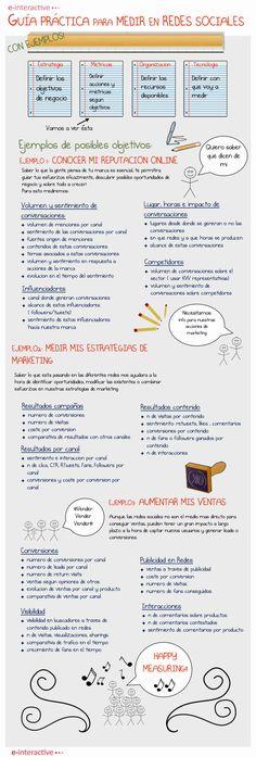 Guía para medir en #RedesSociales #infografia #infographic #marketing #socialmedia