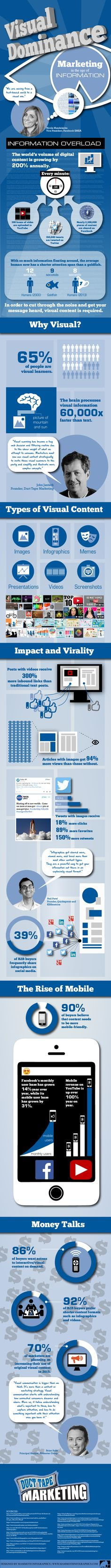 Use visual content to supercharge your marketing. Here's a great infographic for your guidance.