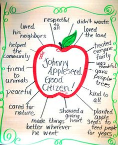 Hello Everyone!!  I think just about every first grade class in the land celebrates Johnny Appleseed. We take the folktale as a lesson in go...