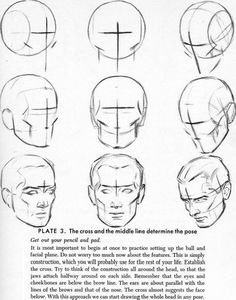 basic human head drawing - Buscar con Google