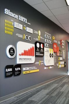 An impact wall displays the connection between sports participation and empowerment through statistics and graphics. interesting ESPN's Bristol offices to tell network's story with help from Columbus' Branding – PHOTOS - Columbus Business First Environmental Graphic Design, Environmental Graphics, Bristol, Office Interior Design, Office Interiors, Office Wall Design, Interior Design History, Office Decor, Signage Design