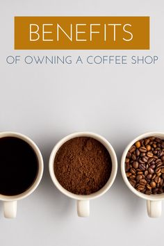 In recent years, coffee shops have gained a bad reputation for being unprofitable and short-lived. Chances are if you have started spreading the word that you want to start a coffee shop, you've gotten some raised eyebrows from skeptical friends and family. There is no denying that there is risk involved with opening any business, so its understandable that they might have concerns. Starting A Coffee Shop, Opening A Coffee Shop, Coffee Shops, Iced Coffee, Coffee World, Coffee Business, Coffee Blog, Unique Recipes, Starting A Business