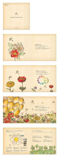 デザイン制作実績010/パンフレットデザイン.com