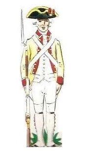 Milicias Provinciales de Nueva España 1795