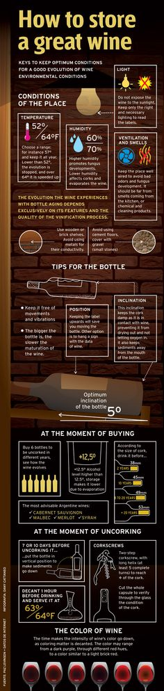 tips to keep optimum conditions to guarantee a good evolution of wine and spare us a bad surprise at the moment of uncorking