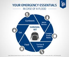 Catastrophes arrive with little warning.  This rainy season, stay prepared by taking precautions early on.