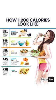 Diabetes diet 657525614326308075 - You need only 4 weeks to become slimmer! Easy workout to change the body in 1 month! It could help you to get rid of problem zones and prepare the body to summer! Try and enjoy the results! 1200 Calorie Diet, 1200 Calories, No Calorie Snacks, Diet Plans To Lose Weight Fast, Weight Loss Diet Plan, Losing Weight, Weight Gain, Low Fat Diets, No Carb Diets