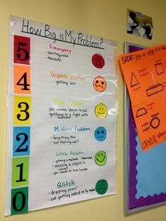 """The """"How Big Is My Problem"""" chart helps students identify the urgency and scale of their problems. (Part of an amazing article about an Autism Inclusion CHARTER school. Classroom Behavior, Special Education Classroom, School Classroom, Classroom Ideas, Classroom Tools, Classroom Community, Music Classroom, Future Classroom, Kids Education"""