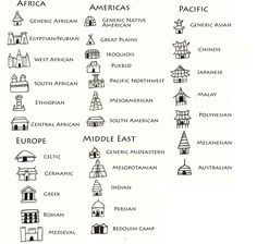 16 Best Map Symbols images