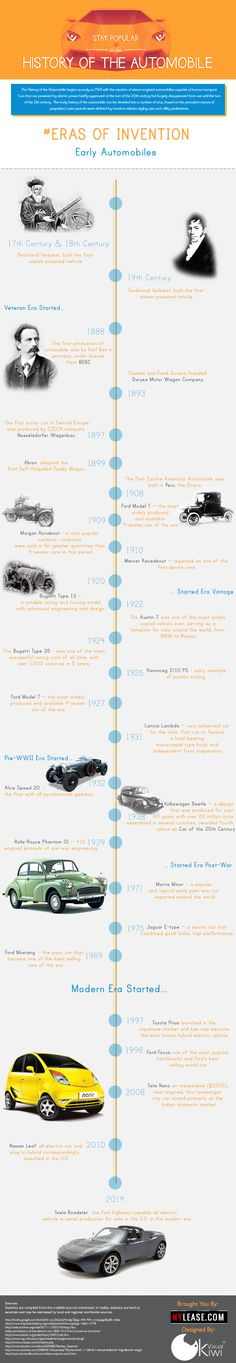 History Of The Automobiles Cars Infographic