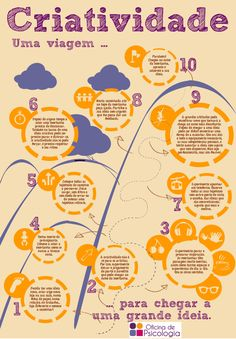 Criatividade: descubra o seu potencial! #oficinadepsicologia