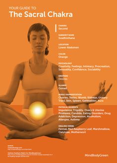 Let's breakdown everything you need to know about the sacral chakra, the creativity center of the energetic body.