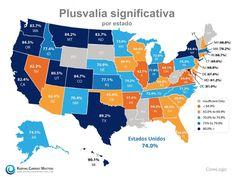 ¡74% de los hogares en los Estados Unidos ahora tienen plusvalía significativa! - Latina on Real Estate