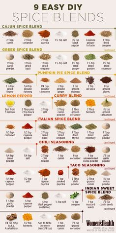 A great infographic teaching how to make your own spice blends at home, making it easy to avoid preservatives and MSG, and to leave salt out if you prefer to avoid it.