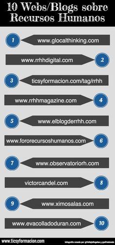 10 Webs/Blogs sobre Recursos Humanos. #infografia