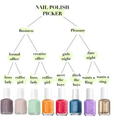 Fun way to pick out your nail polish color!