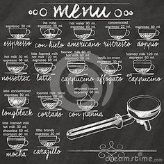 Menu coffee on chalkboard More