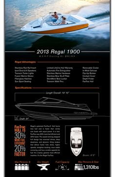 Regal Boats Showroom Poster ReDesign by Jeff Littlefield, via Behance
