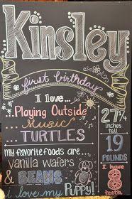 Keeping Up With The Morgans: DIY Birthday Chalkboard Tutorial uses black foam board good tutorial