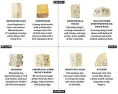 Blue Crush: The Blue Cheese Matrix photo