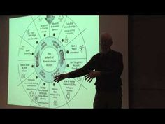 Permaculture with Peter Bane - The Principles of Permaculture