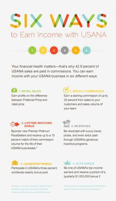 Your financial health matters- that's why percent of USANA sales are paid in commissions. You can earn income with your USANA business in six ways True Health, Health Matters, Health And Wellness, Health Care, Health Fitness, Wellness Industry, Leadership Development, Nutritional Supplements, Stress Management