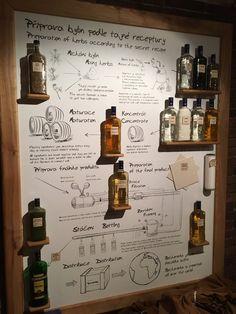 Jan Becher Museum (small liquor museum) - Karlovy Vary, Czech Republic Mason Jar Lamp, Czech Republic, Wine Rack, Liquor Cabinet, Table Lamp, Museum, Herbs, Glass, Bottle Rack