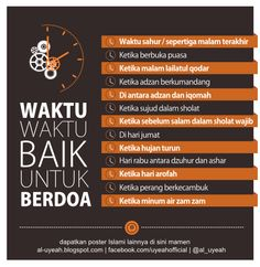Some of known n less known waktu doa