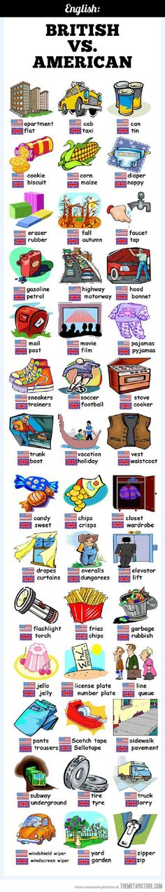 Funny pictures about British and American English. Oh, and cool pics about British and American English. Also, British and American English. English Tips, English Class, English Words, English Lessons, English Grammar, Teaching English, Learn English, English Language, Esl Lessons