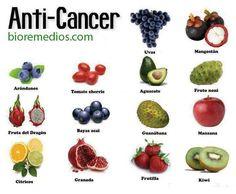 anticancerigenos