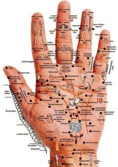 Shiatsu Massage – A Worldwide Popular Acupressure Treatment - Acupuncture Hut Fitness Workouts, Health Trends, Health Tips, Acupressure Treatment, Hand Massage, Simply Massage, Reflexology Massage, Massage Therapy, Natural Health