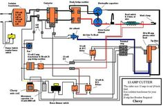 Picture of Another schematic to looksy at
