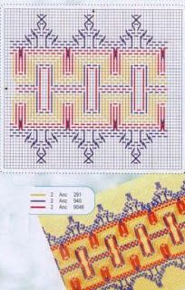 Punto/Swedish Weaving Pattern Diagram