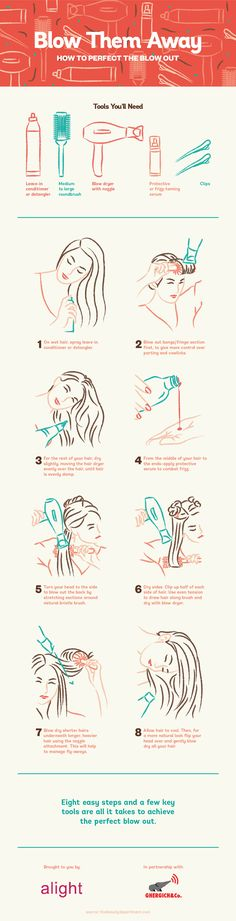 Get the Perfect Blow Out For Your Hair via yourbeautyblog.com #hair #beauty