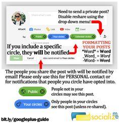 Google+ Posting Guide [Infographic] | Socialize Me #infographics #socbiz
