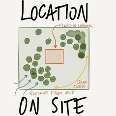 Some sustainable reasons for building location on a site. Architecture Concept Drawings, Landscape Architecture Drawing, Architecture Diagrams, Architecture Graphics, Green Architecture, Architecture Portfolio, Architectural Thesis, Architectural Models, Architectural Drawings