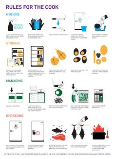 Dylan Goodman : Instructional Poster | Dylan Goodman | Pinterest
