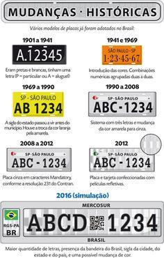 placas novo brazil vai 2016