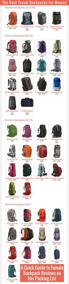Searching for travel backpacks for women? We've created a super simple, visual guide (linking to review posts) for choosing the perfect womens backpack for travel- right here! (Tech Tips Ideas)