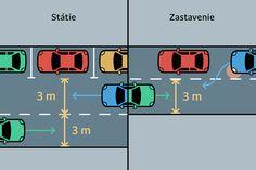Road Traffic Law – Illustrations on Behance Infographic, Law, Behance, Illustrations, Infographics, Illustration, Visual Schedules, Illustrators