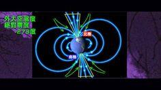Planet X 與 2012: 極地漩渦與地球磁場 真的影響天氣嗎? (三)天氣要從立體的角度去觀看