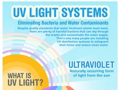 Why you might need a water treatment system Pelican Water UV Light Water Treatment