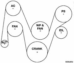 pin by steven forbes on cherokee diagrams pinterest jeeps rh pinterest com